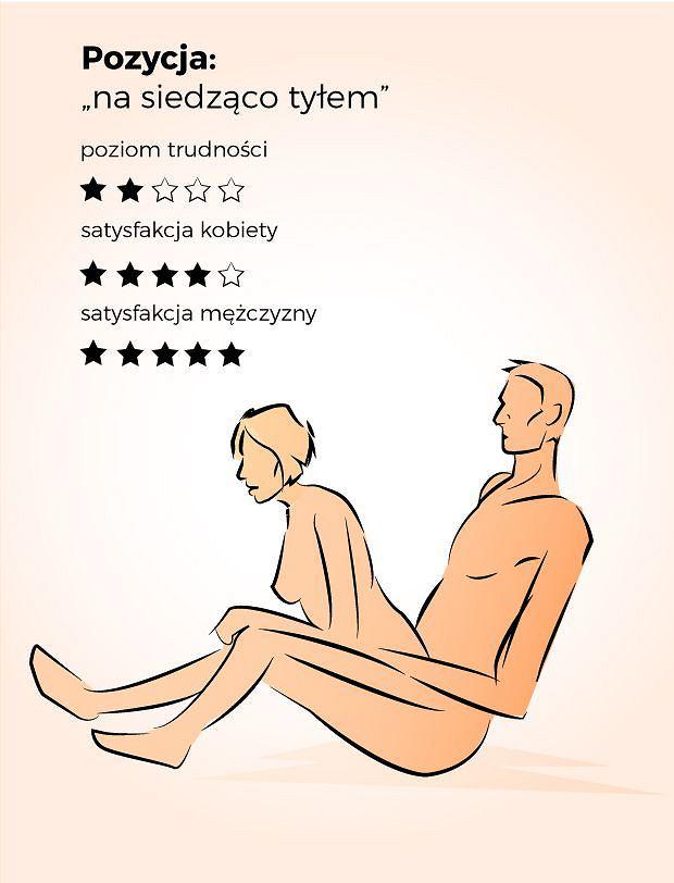 Pozycja seksualna: na siedząco, tyłem