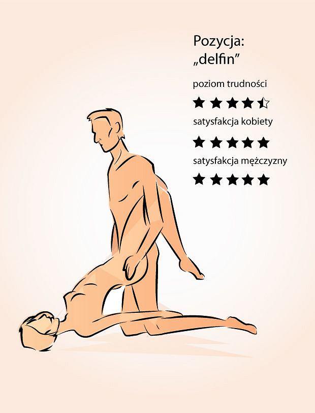 Pozycja seksualna: delfin. Niby wszystko się zgadza: widoki, satysfakcja, przyjemność... A jednak jej kręgosłup szyjny mocno narażony na uraz