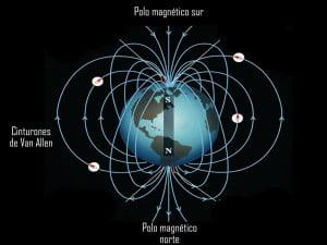 Polos magnéticos