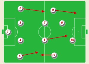 soccer_strategy1