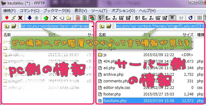 FFFTPのスクショ。PC側左とサーバー側右のファイル情報と階層ごとにデータがある説明