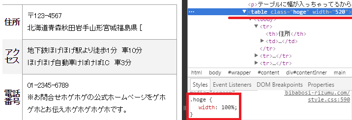 htmlを見るとクラス名hogeが入ってる
