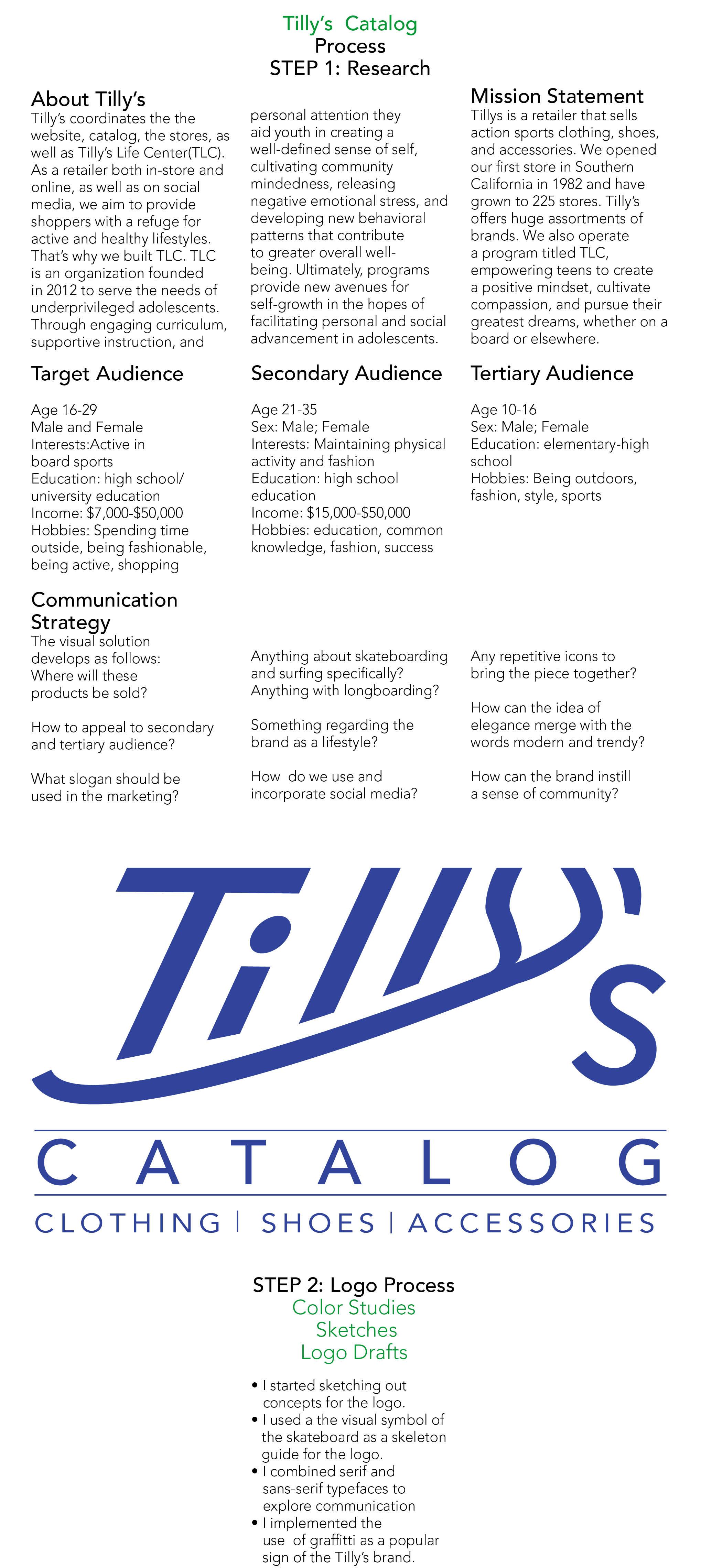 TILLYSProcess