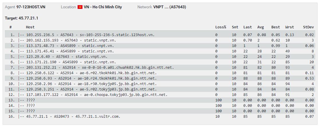 TurboBytes Pulse, kiểm tra DNS, HTTP và Traceroute – BIBICA NET