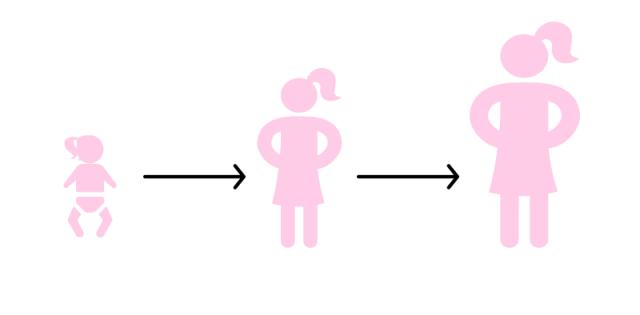 Un bébe fille devient une femme.
