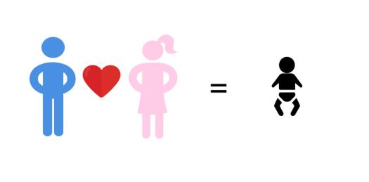 Un bébé naît de l'amour d'un homme et d'une femme.