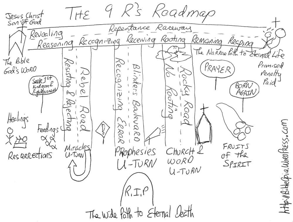 Reapers Roadmap: Revealing, Reasoning, Resisting, Rejecting, Recognizing, Receiving, Rooting, Repentance, Remaining, Reaping, Rejoicing (The 9 R's Roadmap) (3/3)