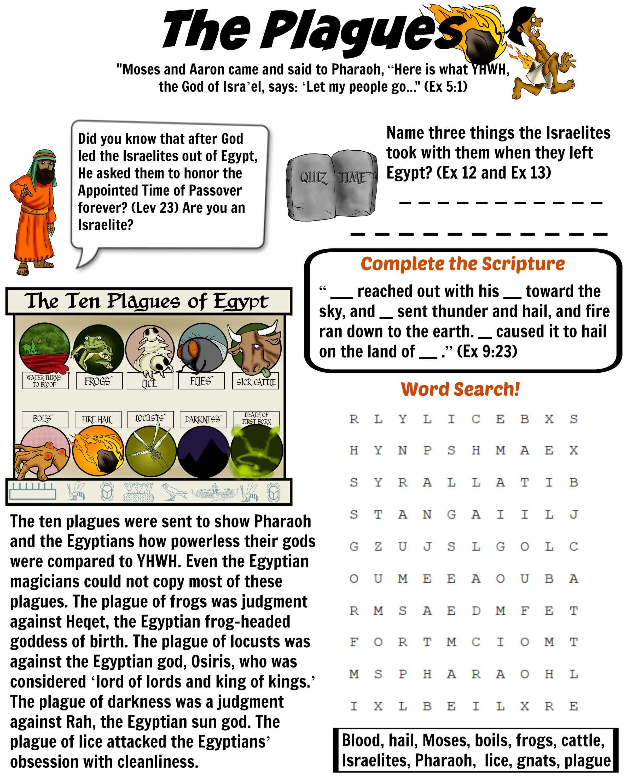 Ten Plagues Worksheet Bible Pathway Adventures