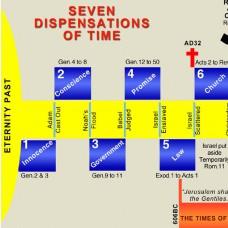 dispensation-chart-hk