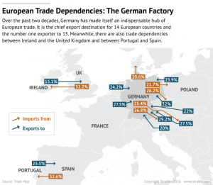 STRATFOR: Europe Without the Union -what does it all mean?