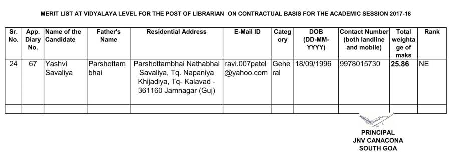 412701531contract_base_librarian_merit_list_for_jnv_canacona_(1)-4.jpg