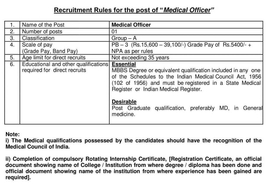 model-recruitment-rules-200917modified-05