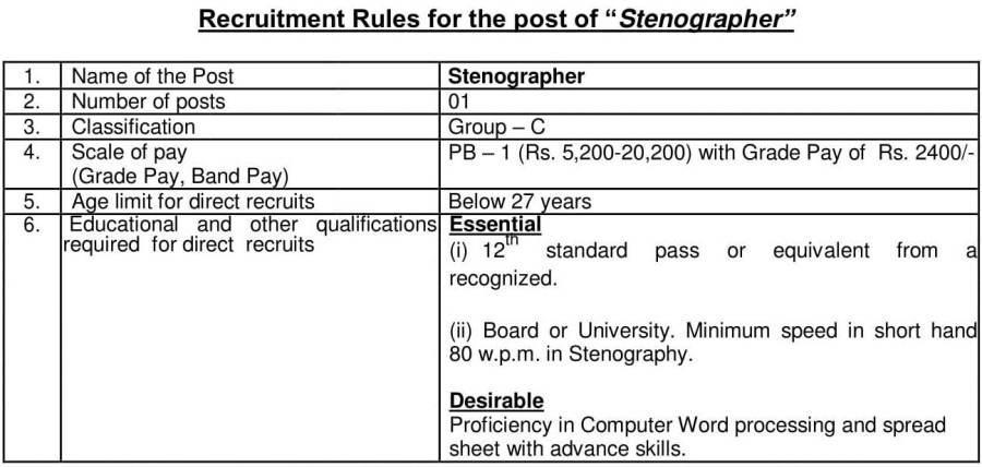 model-recruitment-rules-200917modified-14