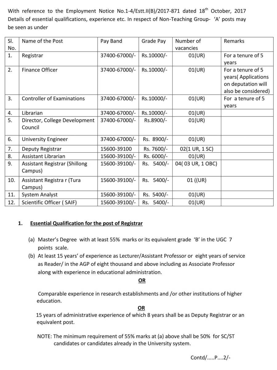 Advdrtisement_for_Non-Teaching_Group-A_Post-2