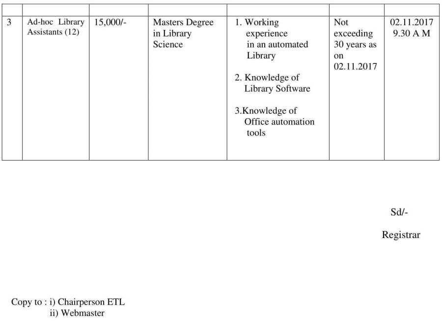 Notification-NIT-Calicut-Project-Digital-Library-Technical-Computer-Library-Asst-Posts-2.jpg