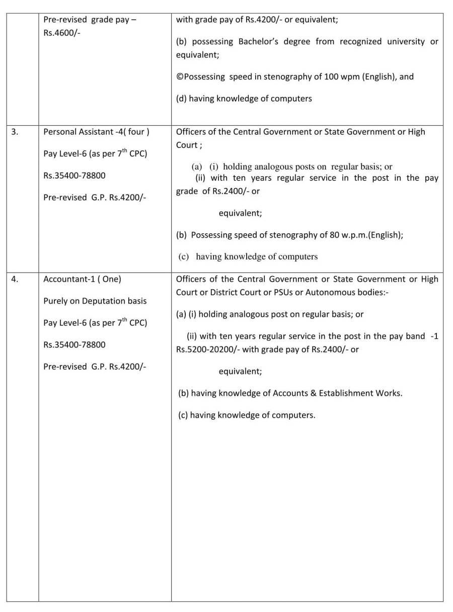 Vacancy Circular - Detailed Description _09.10.2017-2.jpg