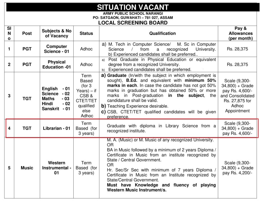 situation_vacant-28012020-1