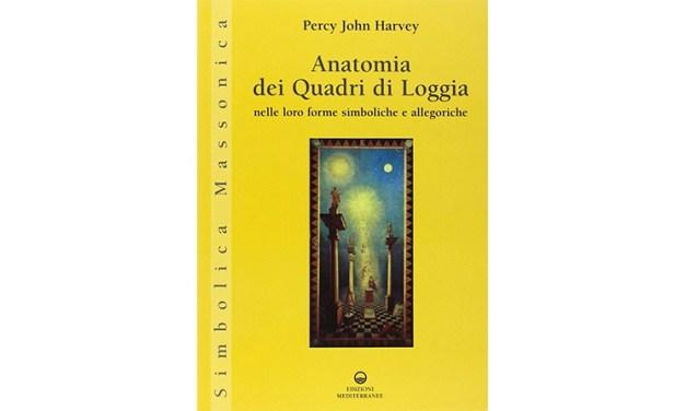 Anatomia dei quadri di Loggia nelle loro forme simboliche e allegoriche