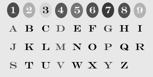 Pythagorean numerology table