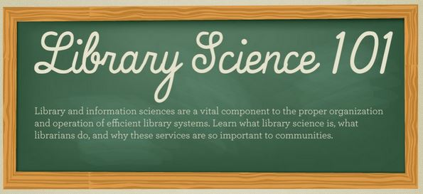 Library Science Infografik