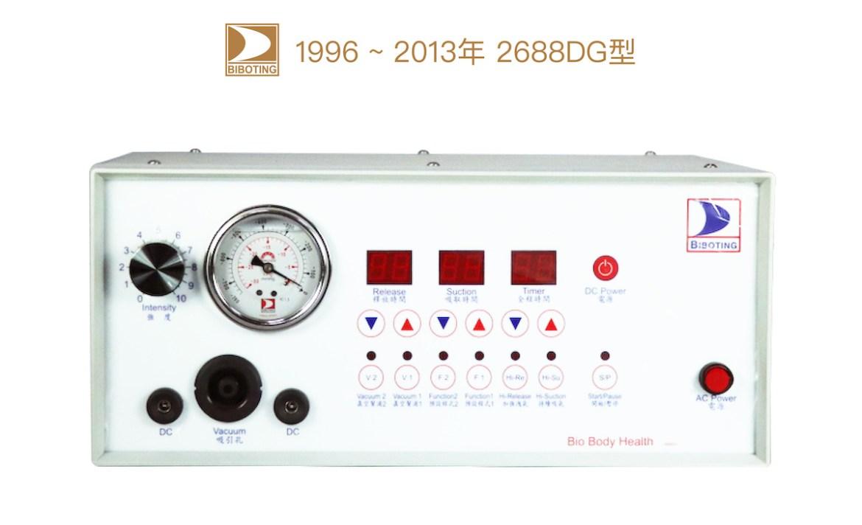 1996 ~ 2013年 2688DG型