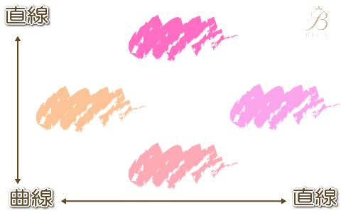 パーソナルカラー春スプリングの色見本