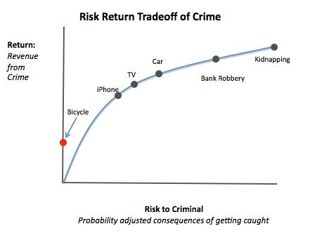PriceonomicsGraph