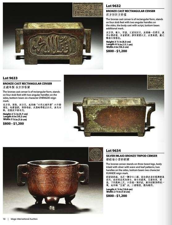 Fake Ming-Qing Bronzes