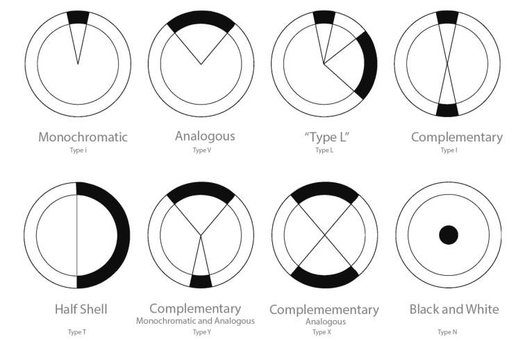 Matsuda Color Schema - schematy kolorystyczne Y. Matsudy