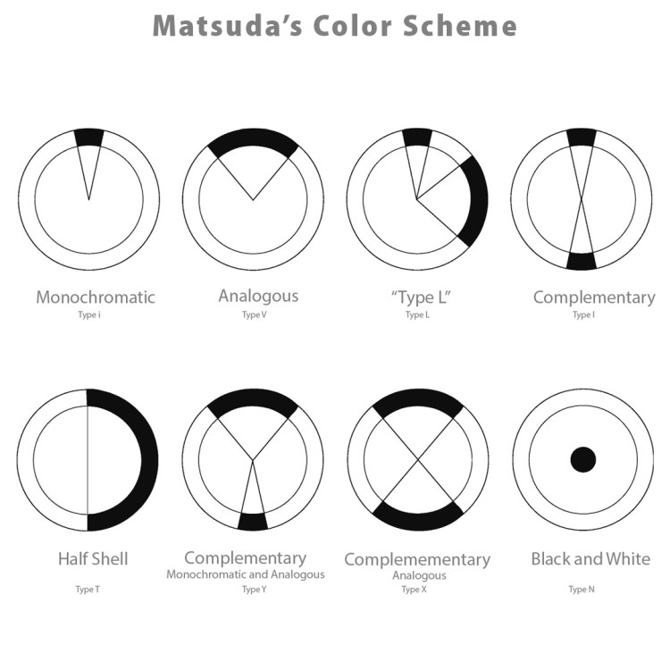 Schematy kolorystyczne Matsudy