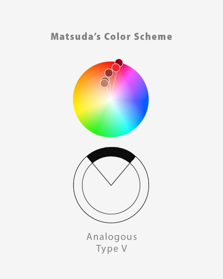 Matsuda Color Scheme