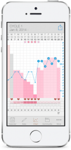 Chart-data-Kindara