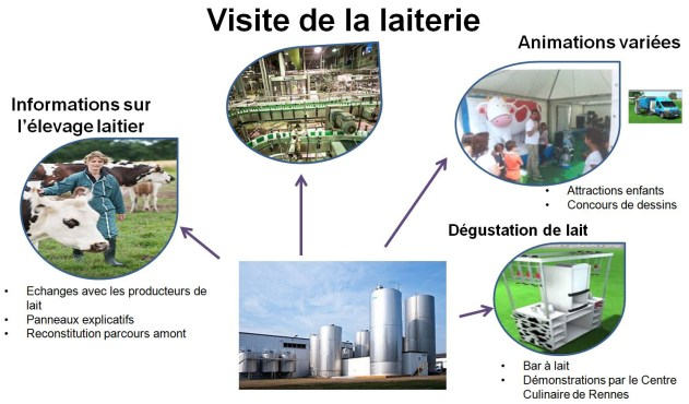 lait journee mondiale du lat