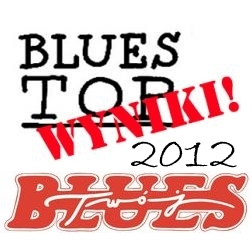 Wyniki Blues Top 2012