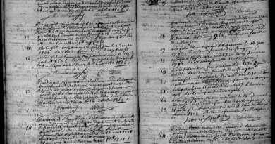 Genealogy in France