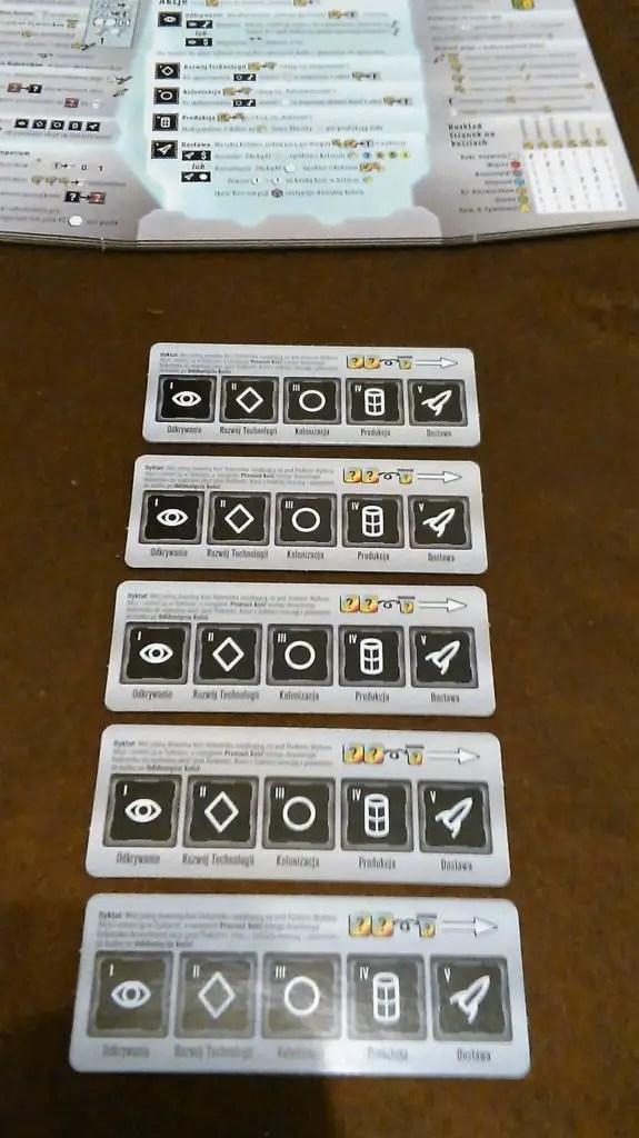 Tu przedstawione są paski wyboru akcji. Gracz trzyma ten pasek za zasłonką, po rzucie kośćmi, przydziela je do wykonania poszczególnych akcji.