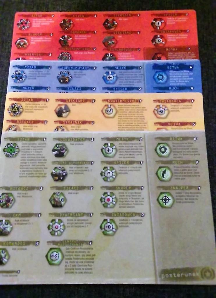 Karty pomocy gracza, zawierają objaśnienie każdego z żetonów poszczególnych armii. Bardzo pomagają w rozgrywce.