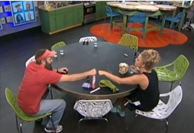 Big Brother 2014 Spoilers - Donny and Nicole