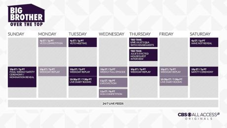 Big Brother Over The Top Schedule