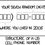Comic: Cell Phones