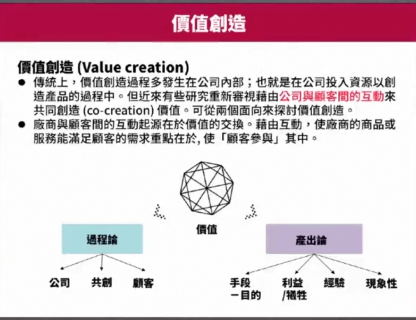 价值共创定义1