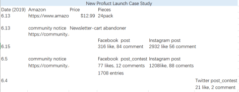 nker new product lauch case study