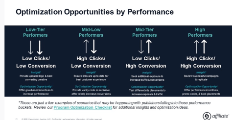 optimization opportunies by peformance