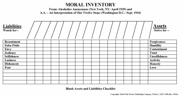Worksheets 4th Step Inventory Worksheets 4th step template costume the bbc creates by inventory worksheet also printable in addition step