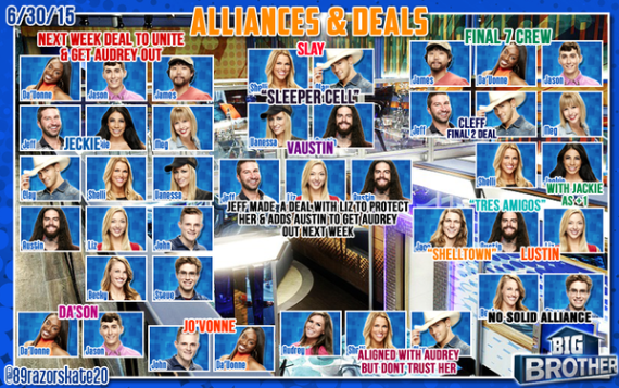 Big Brother 17 Alliance Chart 6-29-2015 ( courtesy of@89razorskate20 )