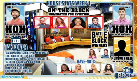 Big Brother 17 Week 1 House Stats Chart ( courtesy of @89razorskate20 )