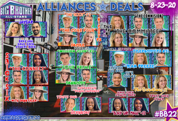 Big Brother All-Stars Alliance Update