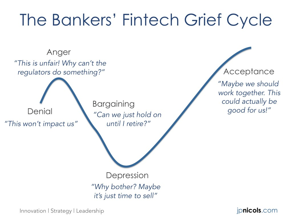 The Fintech Grief Cycle For Bankers