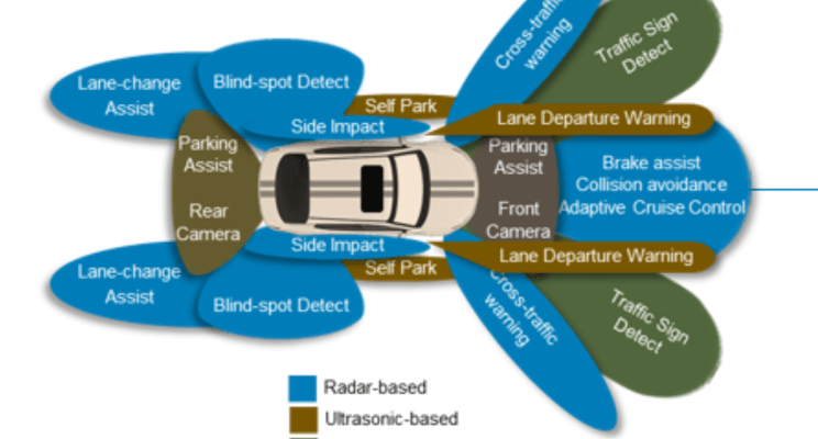 """BDB Podcast Ep:19 """"Architectural Tenets of Deep Learning with Keith Manthey"""""""