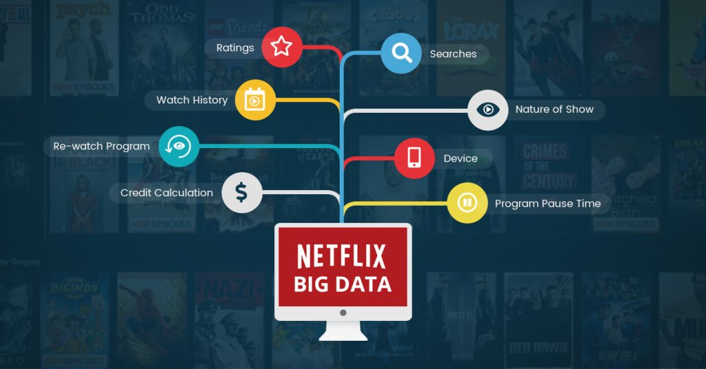 Insights into the Tools and Technologies Driving our Favorite Shows at Netflix